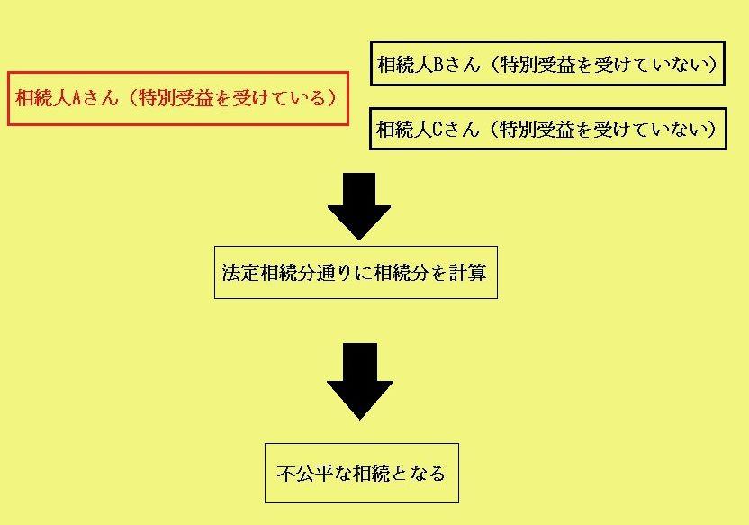 p3702-tokubetujueki