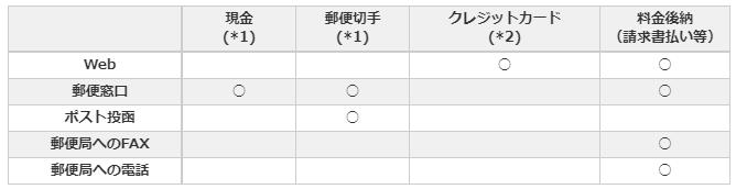 letax-shiharai