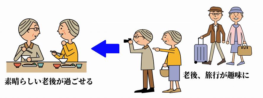 oikatsu-shikumi