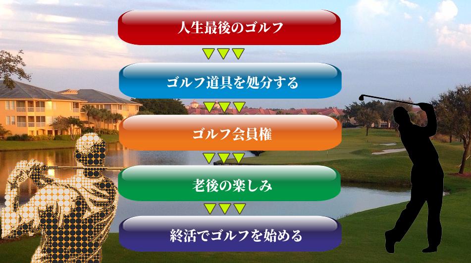 golf-menu5