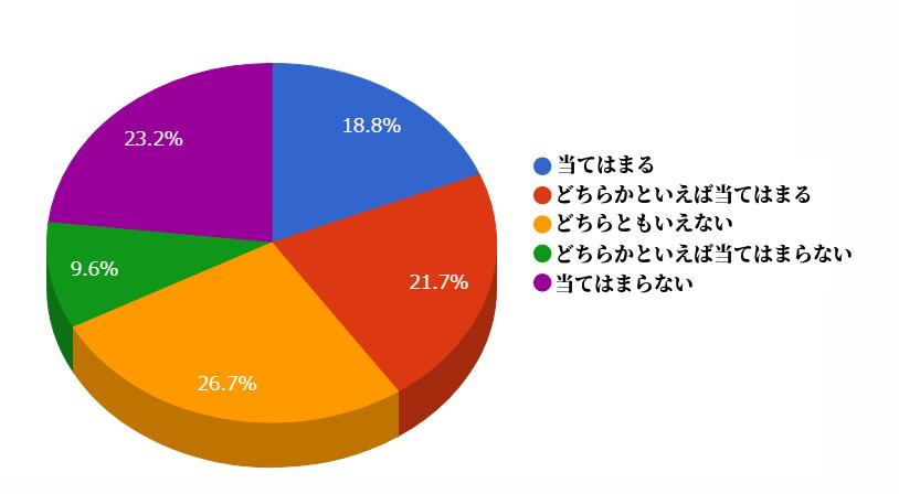 renai-shiniadata1