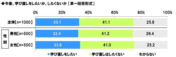 roukatsu-genzainotanoshimi2