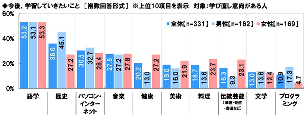 roukatsu-genzainotanoshimi3